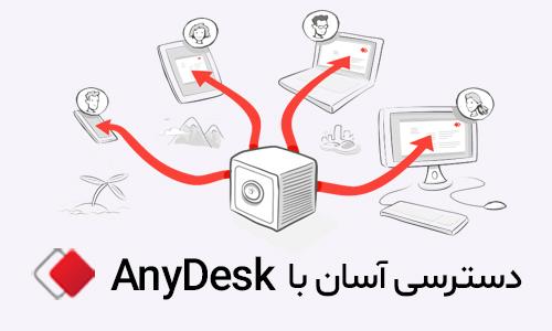 عملکرد پویا برای دسترسی از راه دور با Anydesk