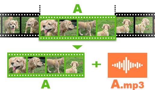 آموزش نحوه جدا کردن آهنگ های صوتی و تصویری با نرم افزار Bandicut