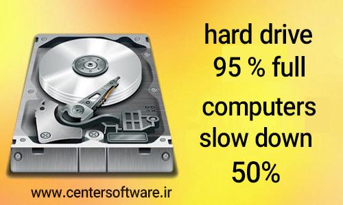 عواملی که در کامپیوتر باعث کم شدن سرعت می شود