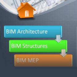 تفاوت Revit Architecture ، Revit Structure و Revit MEP چیست؟