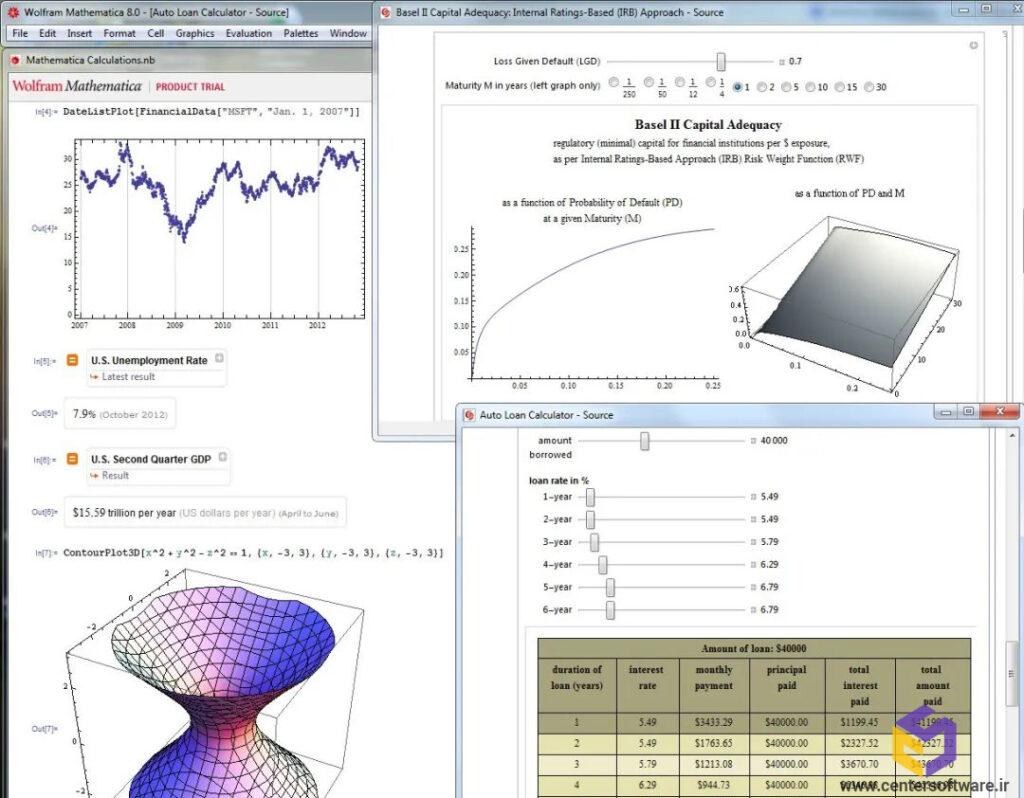 ویژگی های نرم افزار Wolform Mathematica